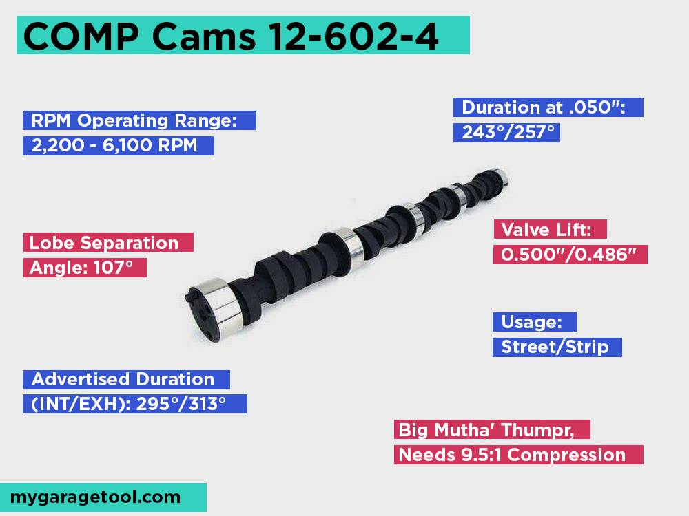 Best Camshaft For 350 Chevy Updated February 2021