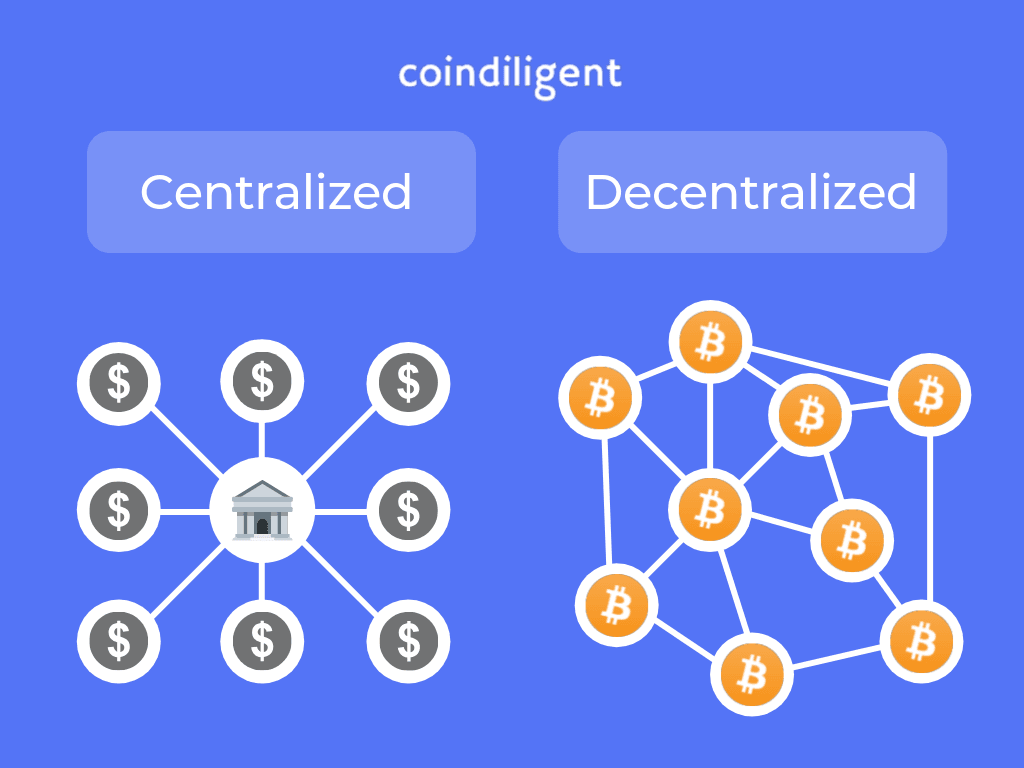 is it smart to invest in cryptocurrency
