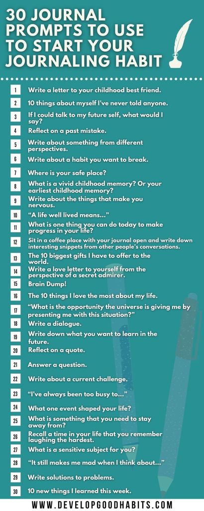 journal prompts infographic    Journal prompts   journal challenge   the art of journaling
