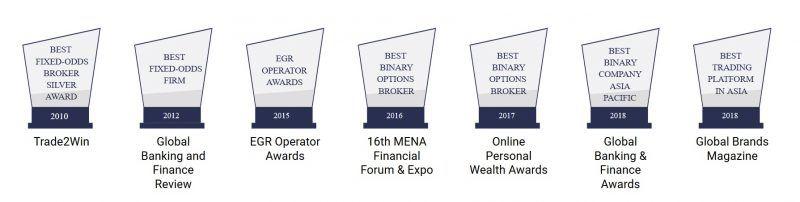 Binary options forum uk magazine the best betting sites